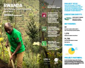 Rwanda - EWS